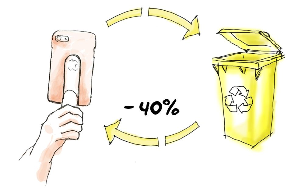What do you do when you no longer use your POPSICASE? Recycle it and get a 40% discount on a new